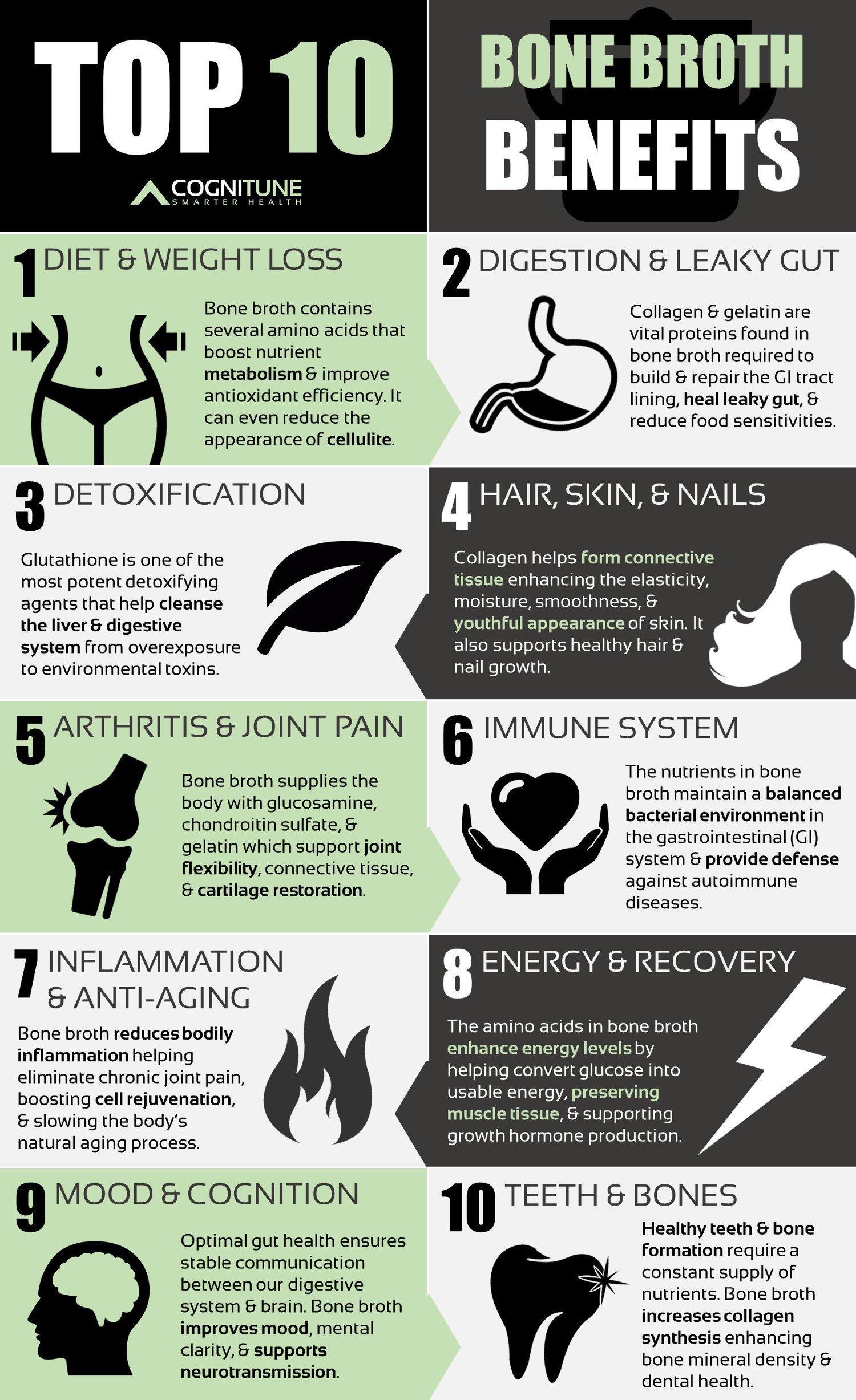 10 Health Benefits of Bone Broth Protein Powder Supplements